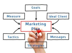 Business and Marketing Training and Planning